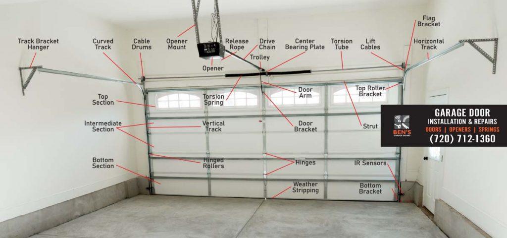 garage door diagram
